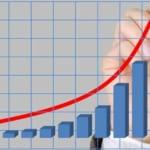 二次関数の成長曲線を描くグラフ